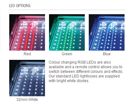 LED-Options-Assigns