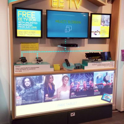 EE - Lightboxes In Store